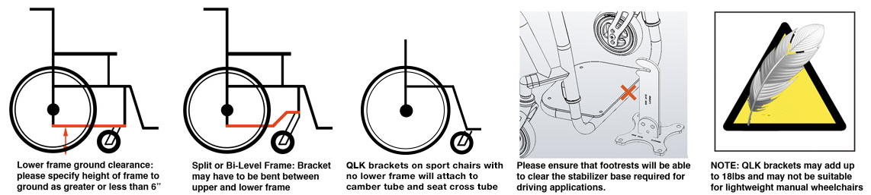 Wheelchair Docking Brackets Warnings