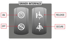 Quantum Driver Interface